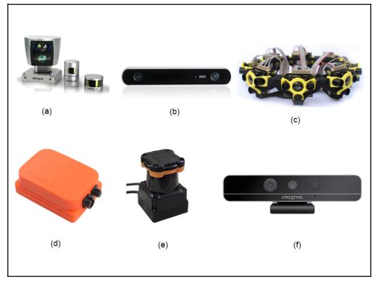 Sơ lược về Robot Operating System(ROS) – Thanh Blog's